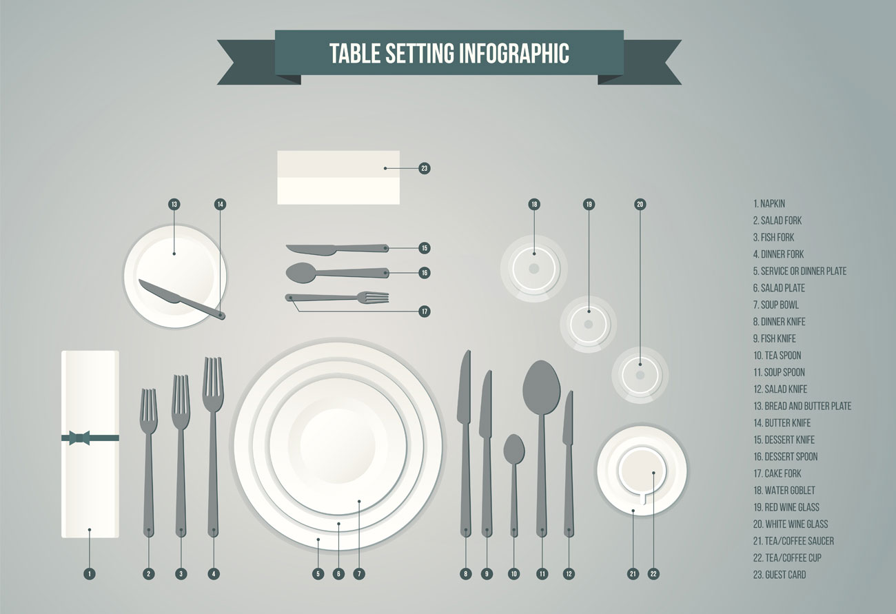 How To Set A Formal Table Setting The Leading Event